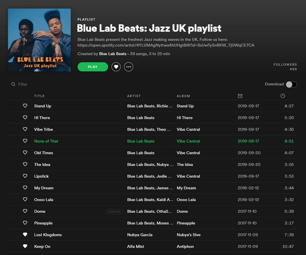 MUSIC: Blue Lab Beats, Jazz UK Playlist